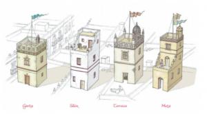 Muestra los cuatro tipos de Torres mirador que hay en Cádiz